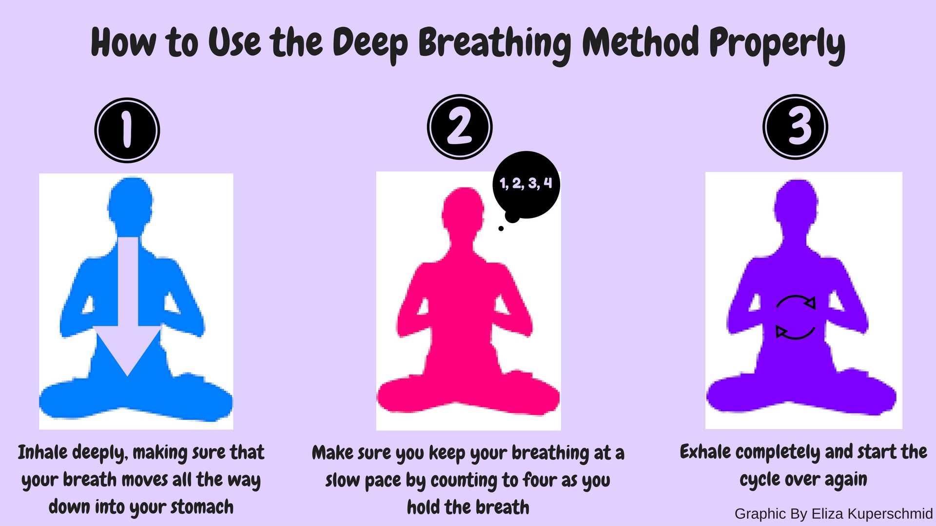 How to breathe correctly 56